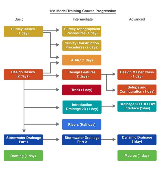 Training Map Image